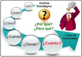 Analisis Estratégico